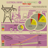 Energy infographic 1 Royalty Free Stock Photography