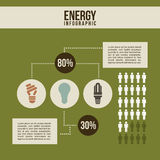 Energy infographics Stock Images