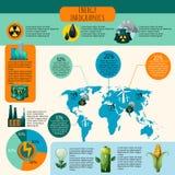 Energy Infographics Set Stock Image