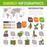 Energy Infographics Set Stock Photos