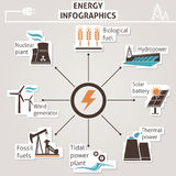 Energy infographics Stock Photo
