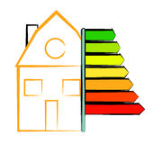 Energy intensity House. Symbol energy performance of building an ecological approach Stock Photography