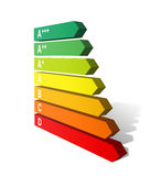 Energy Label 2012 3D. The icons of energy label 2012 with addition of A+, A++ and A+++ in 3D Stock Photography