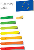 Energy label. Motif with color balls in line and EU flag and paper stickers Stock Photography