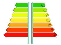 Energy Label. The scale of the energy consumption of electrical appliances and buildings Royalty Free Stock Image