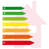 Energy labels with home on white background Royalty Free Stock Photography