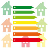Energy labels with home on white background Royalty Free Stock Image