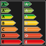 Energy labels - set of vector icons Stock Image
