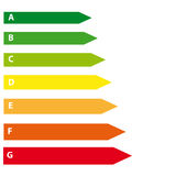 Energy labels on white background Stock Photo