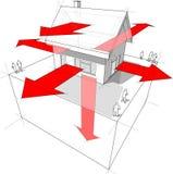 Energy loos diagram Royalty Free Stock Image