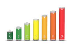 Energy performance batteries scale. Lot of batteries with different energy performance Stock Photo