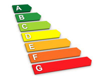 Energy Performance Scale Royalty Free Stock Photos