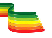 Energy performance scale Stock Photography