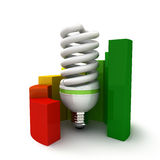 Energy Performance Scale Stock Images