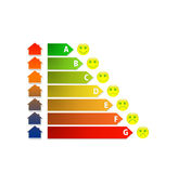 Diagram of house energy efficiency rating with smileys. Energy performance scale with house in color gradient and cute yellow smileys Royalty Free Stock Photo