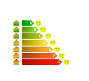 Diagram of house energy efficiency rating with funny smileys. Energy performance scale with house in color gradient and cute yellow smileys Royalty Free Stock Photos