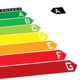 Energy rating Stock Photo