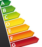 Energy rating chart. Royalty Free Stock Photo