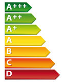 Energy rating chart. Consumption symbol Royalty Free Stock Photo