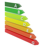 Energy Rating Chart Royalty Free Stock Image