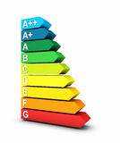 Energy rating chart Stock Photography