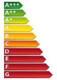 Energy rating chart. New label. From A+++ to G Royalty Free Stock Images