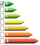 Energy rating graph Royalty Free Stock Photo