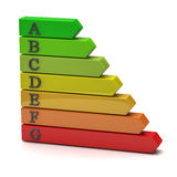 Energy Rating Graph with arrows Stock Photo