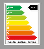 Energy rating labe Royalty Free Stock Photography