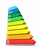 Energy rating sign Stock Photography