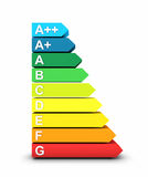 Energy rating sign Stock Photo