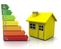 Energy ratings. 3D House with energy ratings Royalty Free Stock Photo