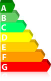 Energy ratings Stock Photography