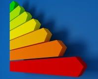 Energy saver background Royalty Free Stock Photos