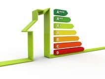 Energy saving concept Royalty Free Stock Photography