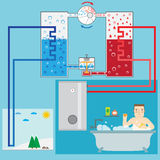 Energy-saving heating pump system and man in the bathroom. Schem Stock Photography