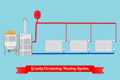 Energy-saving heating system. Pellet boiler, heating systems with wood. Manifold with Pump. Gravity Circulating Heating System. Green energy. Vector Stock Photo