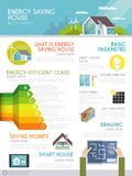 Energy Saving House Infographics Royalty Free Stock Photography