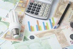 Energy saving lamp , chart and calculator on money background Energy saving,saving electricity concept. Energy saving lamp,chart and calculator on money Royalty Free Stock Photography