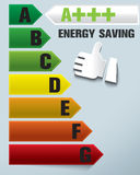 Energy saving Royalty Free Stock Photo