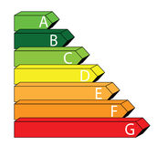 Energy SCALE. Energy saving scale - ratings A to G Royalty Free Stock Photos
