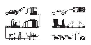 Energy sources for fuel and electric vehicles. Vector illustration Royalty Free Stock Images