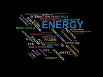 ENERGY - word cloud wordcloud - terms from the globalization, economy and policy environment. Wordcloud with series of terms from the globalization, economy and Stock Photography