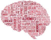 Enfermedad de cerebro de la nube de la palabra relacionada Foto de archivo