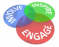 Engage Involve Inspire Join Group Communicate Venn Circles. 3d Illustration Royalty Free Stock Images