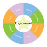 Engagement circular concept with colors and star Royalty Free Stock Photography