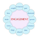 Engagement Circular Word Concept Royalty Free Stock Image