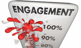 Engagement Level High Involvement Participation Thermometer Royalty Free Stock Photos