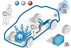 Engine isométrique d'hydrogène illustration de vecteur