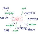 Search Engine Optimization - SEO Royalty Free Stock Image